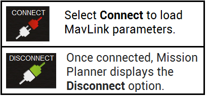 MAVLINK connect Mission Planner